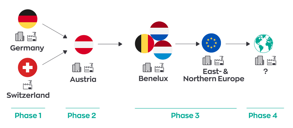 Country strategy image